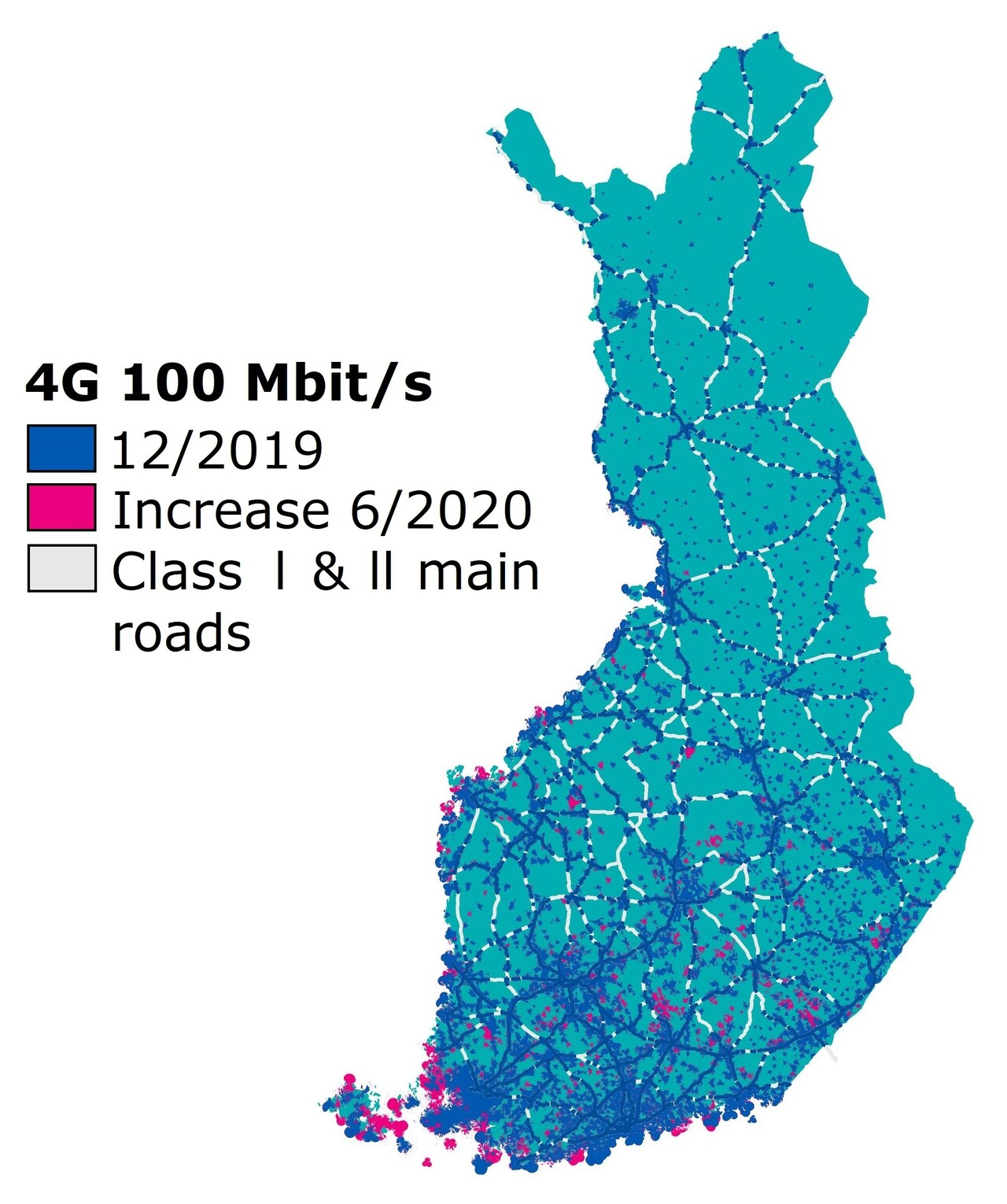 4G 100 Mbps coverage in June 2020: The 4G network's 100 Mbps service coverage extended to 18% of Finland's land area in June 2020. Coverage increased by two percentage points in six months. Highway and main road coverage was 57%.